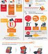 MasterCard? przedstawia wyniki raportu z badania ?Polak a nowoczesne technologie płatnicze?
