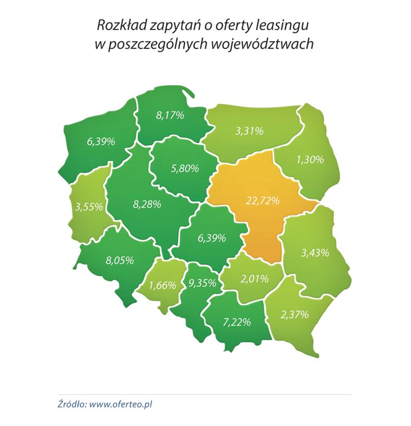 Raport: leasing samochodów w polskich firmach